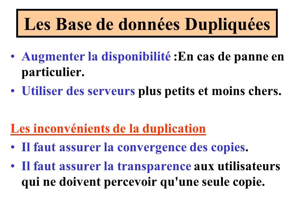 Les Base de données Dupliquées Augmenter la disponibilité :En cas de panne en particulier.