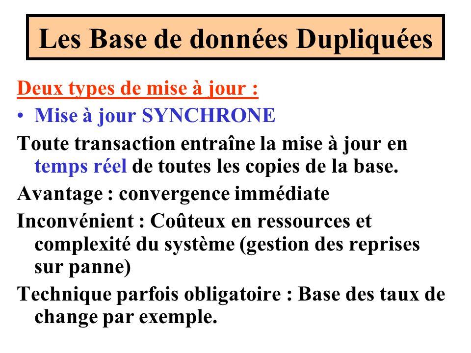 Les Base de données Dupliquées Deux types de mise à jour : Mise à jour SYNCHRONE Toute transaction entraîne la mise à jour en temps réel de toutes les copies de la base.