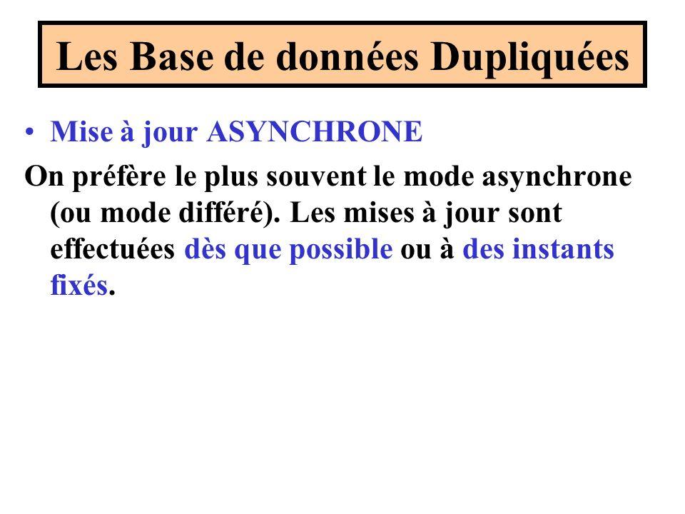 Les Base de données Dupliquées Mise à jour ASYNCHRONE On préfère le plus souvent le mode asynchrone (ou mode différé). Les mises à jour sont effectuée