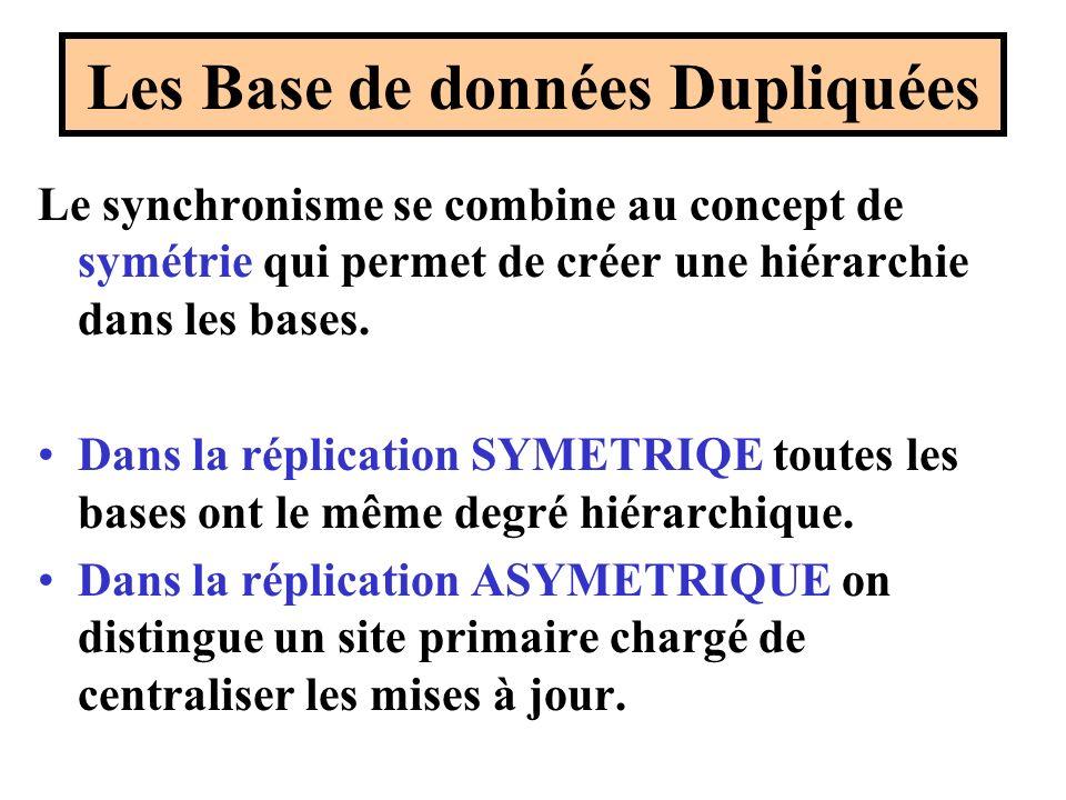 Les Base de données Dupliquées Le synchronisme se combine au concept de symétrie qui permet de créer une hiérarchie dans les bases. Dans la réplicatio