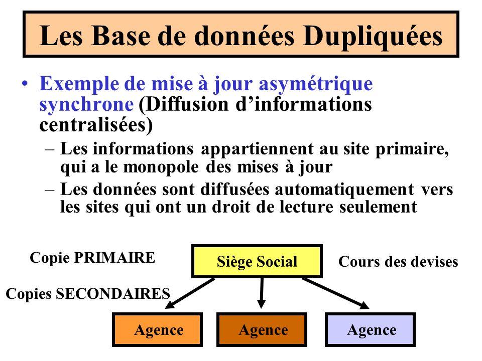 Exemple de mise à jour asymétrique synchrone (Diffusion dinformations centralisées) –Les informations appartiennent au site primaire, qui a le monopol