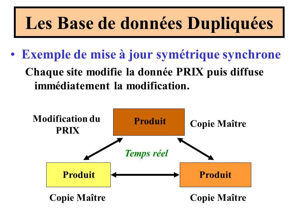 Exemple de mise à jour symétrique synchrone Chaque site modifie la donnée PRIX puis diffuse immédiatement la modification. Les Base de données Dupliqu