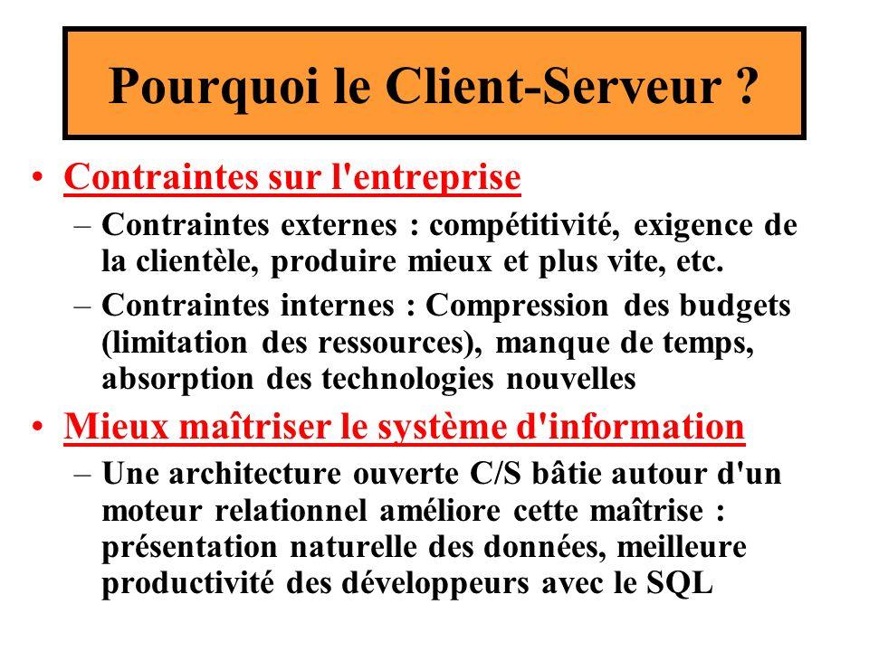 Pourquoi le Client-Serveur ? Contraintes sur l'entreprise –Contraintes externes : compétitivité, exigence de la clientèle, produire mieux et plus vite