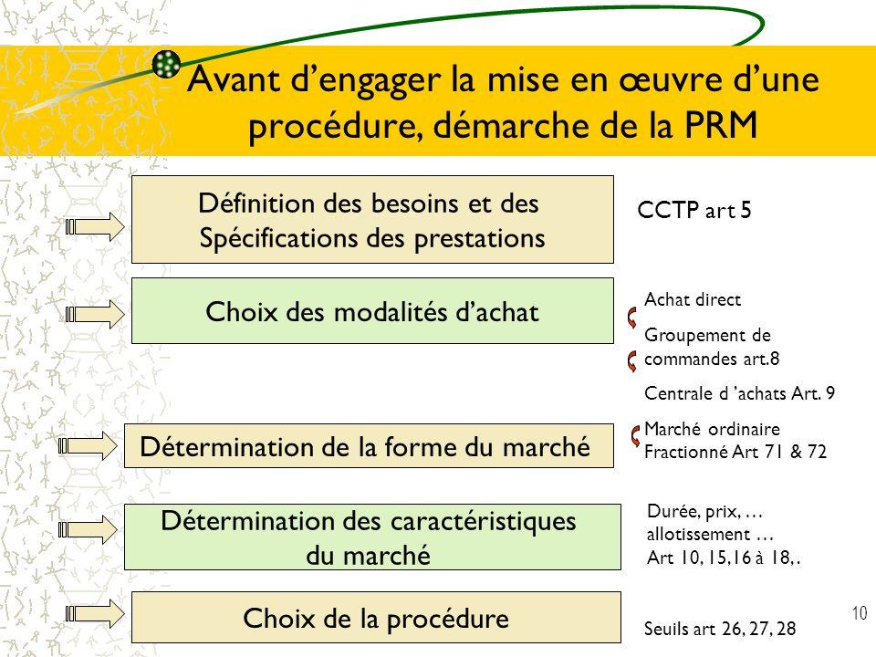 10 Avant dengager la mise en œuvre dune procédure, démarche de la PRM Définition des besoins et des Spécifications des prestations CCTP art 5 Choix de