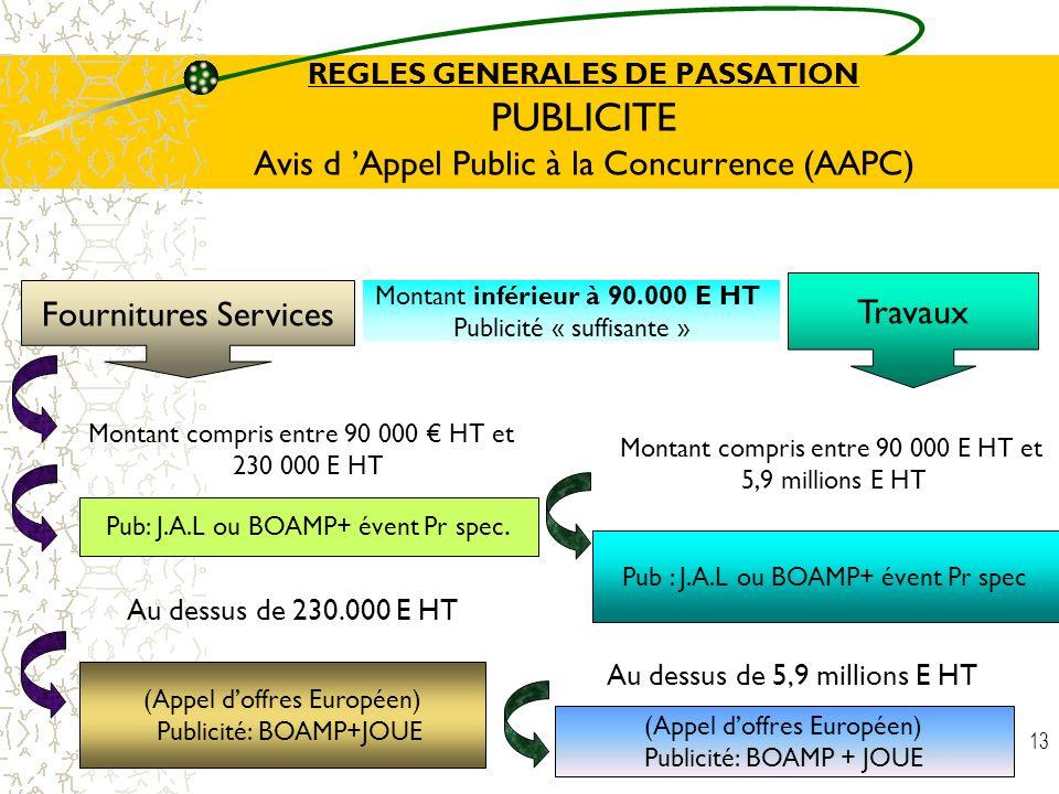 13 REGLES GENERALES DE PASSATION PUBLICITE Avis d Appel Public à la Concurrence (AAPC) Montant inférieur à 90.000 E HT Publicité « suffisante » Fourni