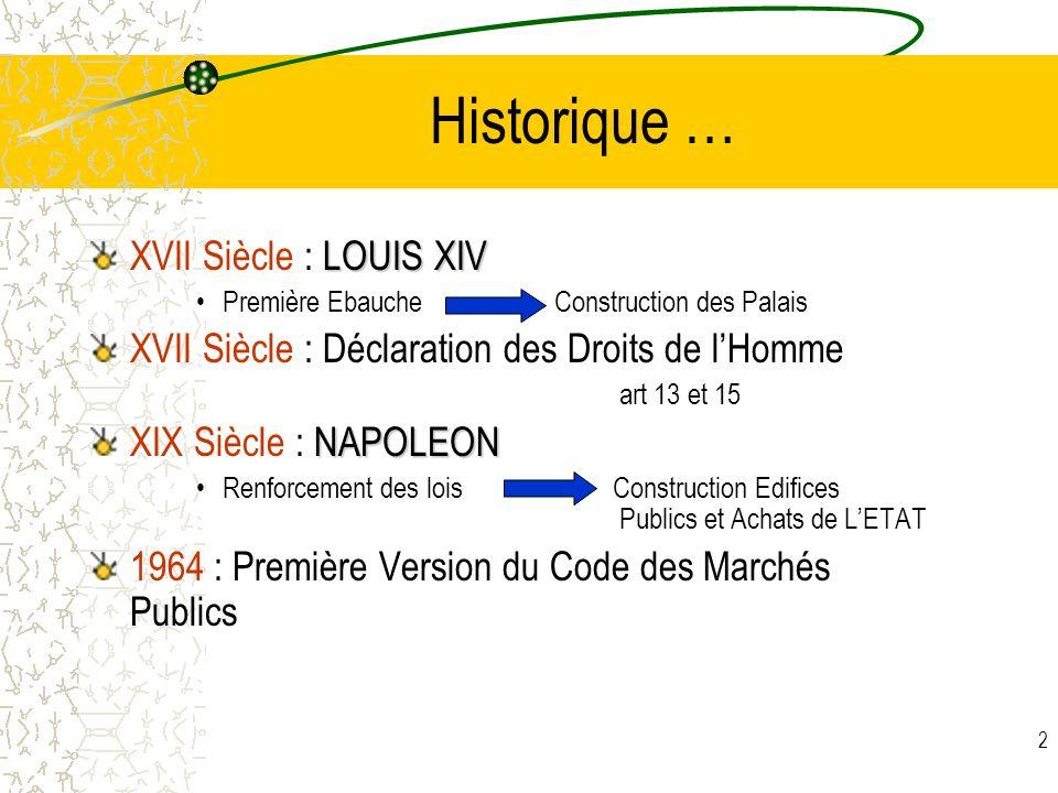 2 Historique … LOUIS XIV XVII Siècle : LOUIS XIV Première Ebauche Construction des Palais XVII Siècle : Déclaration des Droits de lHomme art 13 et 15