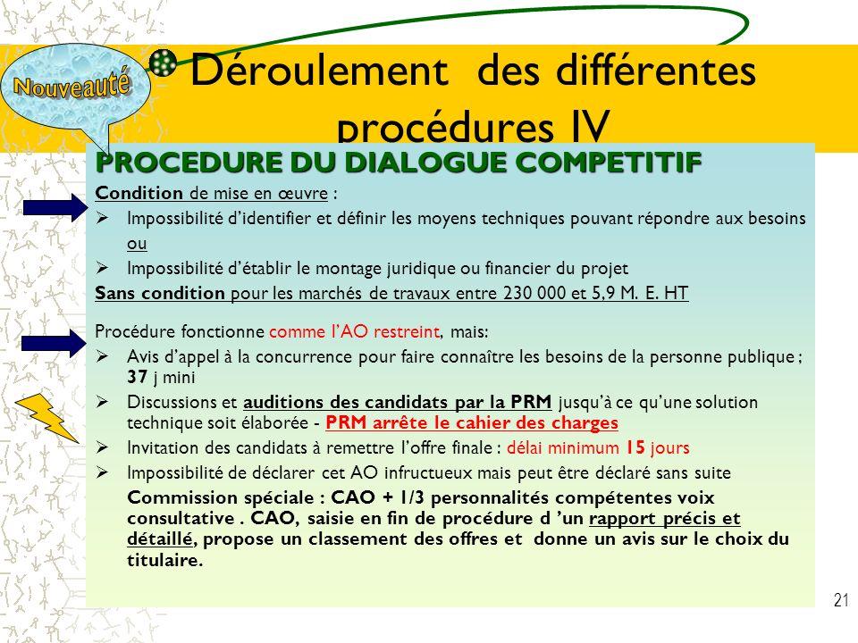 21 Déroulement des différentes procédures IV PROCEDURE DU DIALOGUE COMPETITIF Condition de mise en œuvre : Impossibilité didentifier et définir les mo