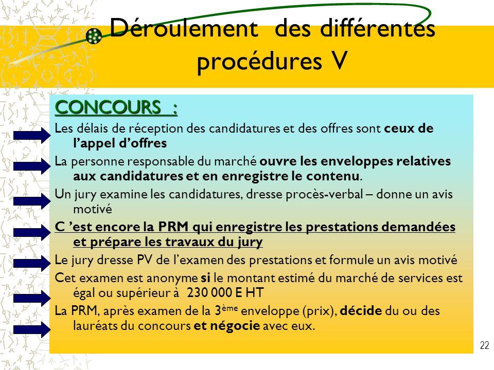 22 Déroulement des différentes procédures V CONCOURS : Les délais de réception des candidatures et des offres sont ceux de lappel doffres La personne