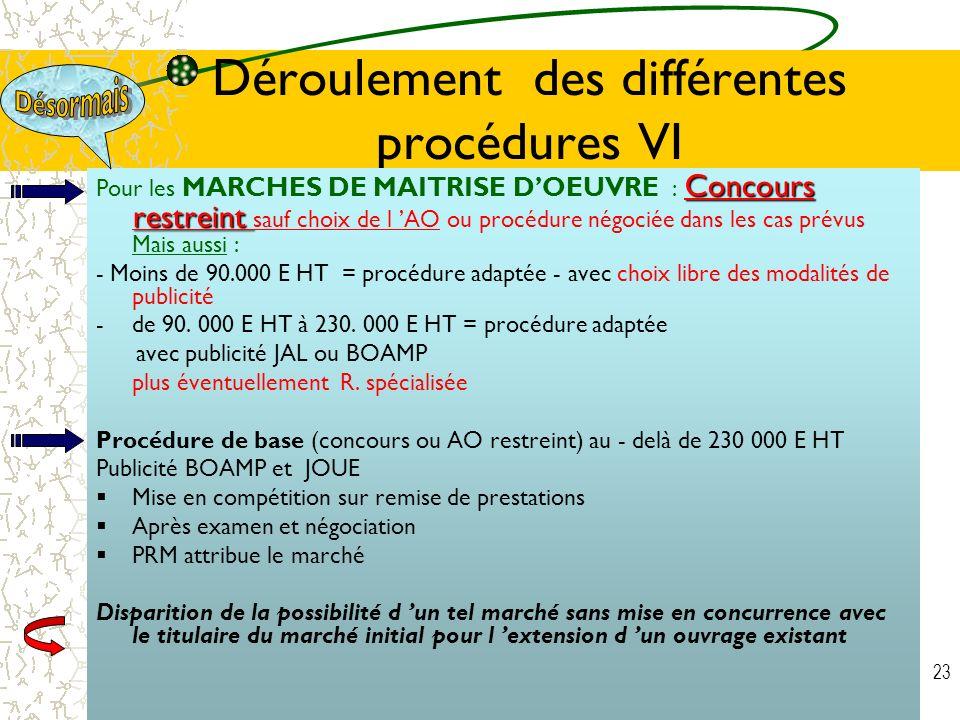 23 Déroulement des différentes procédures VI Concours restreint Pour les MARCHES DE MAITRISE DOEUVRE : Concours restreint sauf choix de l AO ou procéd