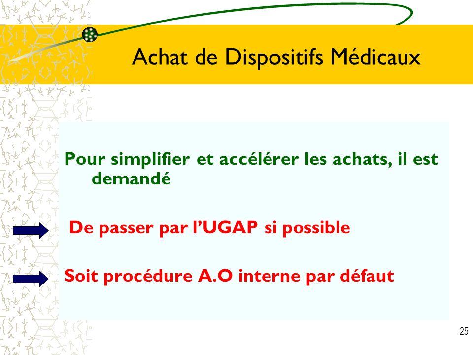 25 Achat de Dispositifs Médicaux Pour simplifier et accélérer les achats, il est demandé De passer par lUGAP si possible Soit procédure A.O interne pa