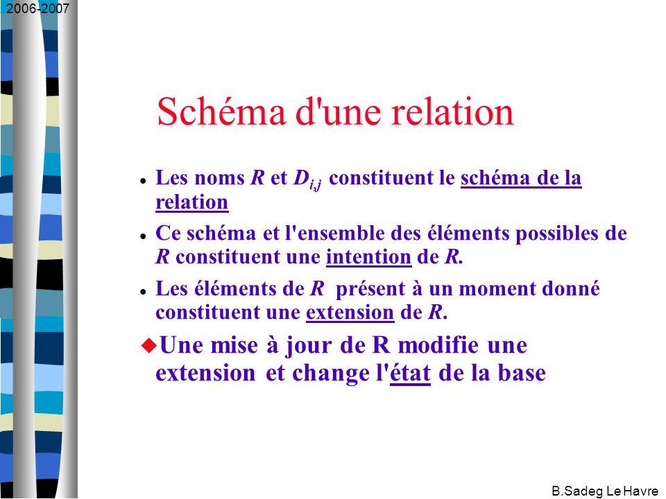 2006-2007 B.Sadeg Le Havre Schéma d une relation Les noms R et D i,j constituent le schéma de la relation Ce schéma et l ensemble des éléments possibles de R constituent une intention de R.