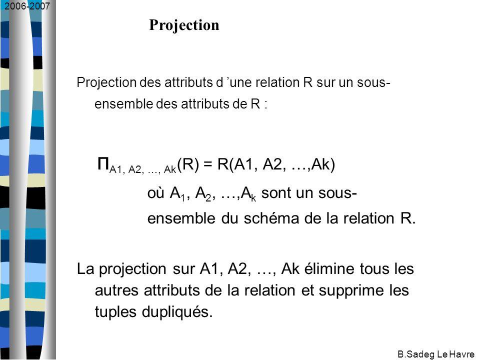 2006-2007 B.Sadeg Le Havre Projection des attributs d une relation R sur un sous- ensemble des attributs de R : п A1, A2, …, Ak (R) = R(A1, A2, …,Ak) où A 1, A 2, …,A k sont un sous- ensemble du schéma de la relation R.