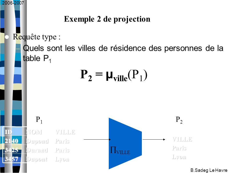 2006-2007 B.Sadeg Le Havre Exemple 2 de projection Requête type : – Quels sont les villes de résidence des personnes de la table P 1 VILLE P 2 = µ ville (P 1 ) LyonDupont3457 ParisDurand3425 ParisDupond2140VILLENOMID P1P1 Lyon ParisVILLE P2P2