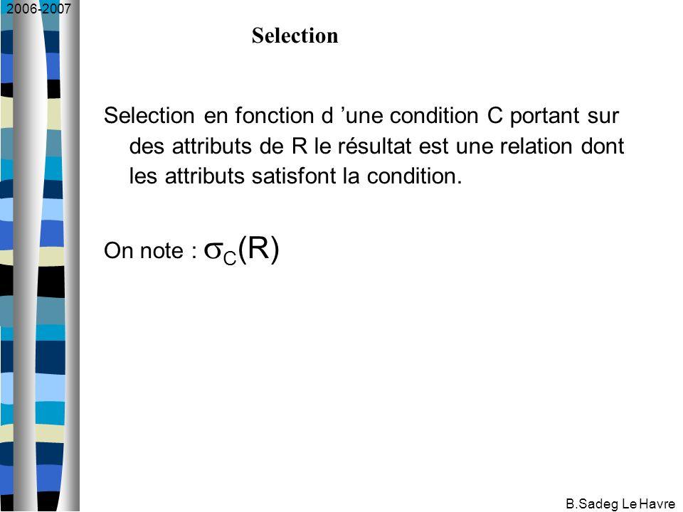 2006-2007 B.Sadeg Le Havre Selection en fonction d une condition C portant sur des attributs de R le résultat est une relation dont les attributs satisfont la condition.