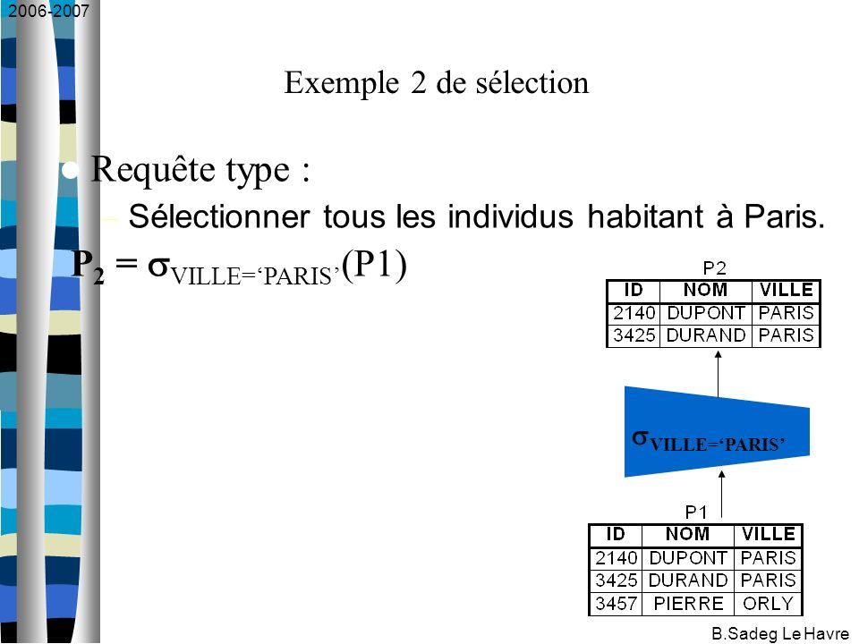 2006-2007 B.Sadeg Le Havre Exemple 2 de sélection Requête type : – Sélectionner tous les individus habitant à Paris.