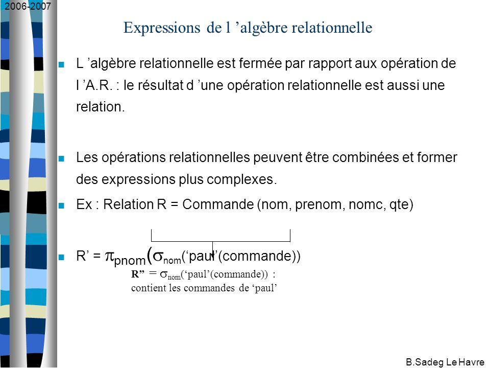 2006-2007 B.Sadeg Le Havre Expressions de l algèbre relationnelle L algèbre relationnelle est fermée par rapport aux opération de l A.R.