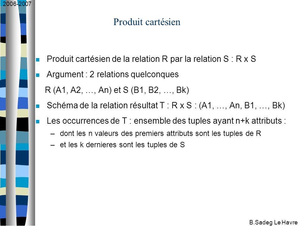 2006-2007 B.Sadeg Le Havre Produit cartésien Produit cartésien de la relation R par la relation S : R x S Argument : 2 relations quelconques R (A1, A2, …, An) et S (B1, B2, …, Bk) Schéma de la relation résultat T : R x S : (A1, …, An, B1, …, Bk) Les occurrences de T : ensemble des tuples ayant n+k attributs : –dont les n valeurs des premiers attributs sont les tuples de R –et les k dernieres sont les tuples de S