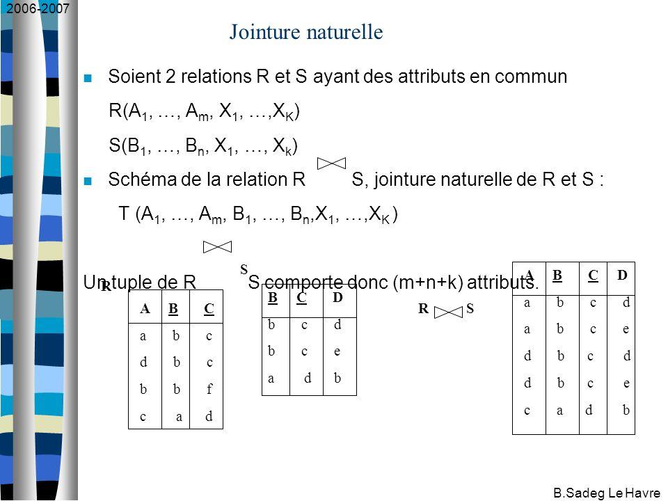 2006-2007 B.Sadeg Le Havre Jointure naturelle Soient 2 relations R et S ayant des attributs en commun R(A 1, …, A m, X 1, …,X K ) S(B 1, …, B n, X 1, …, X k ) Schéma de la relation R S, jointure naturelle de R et S : T (A 1, …, A m, B 1, …, B n,X 1, …,X K ) Un tuple de R S comporte donc (m+n+k) attributs.