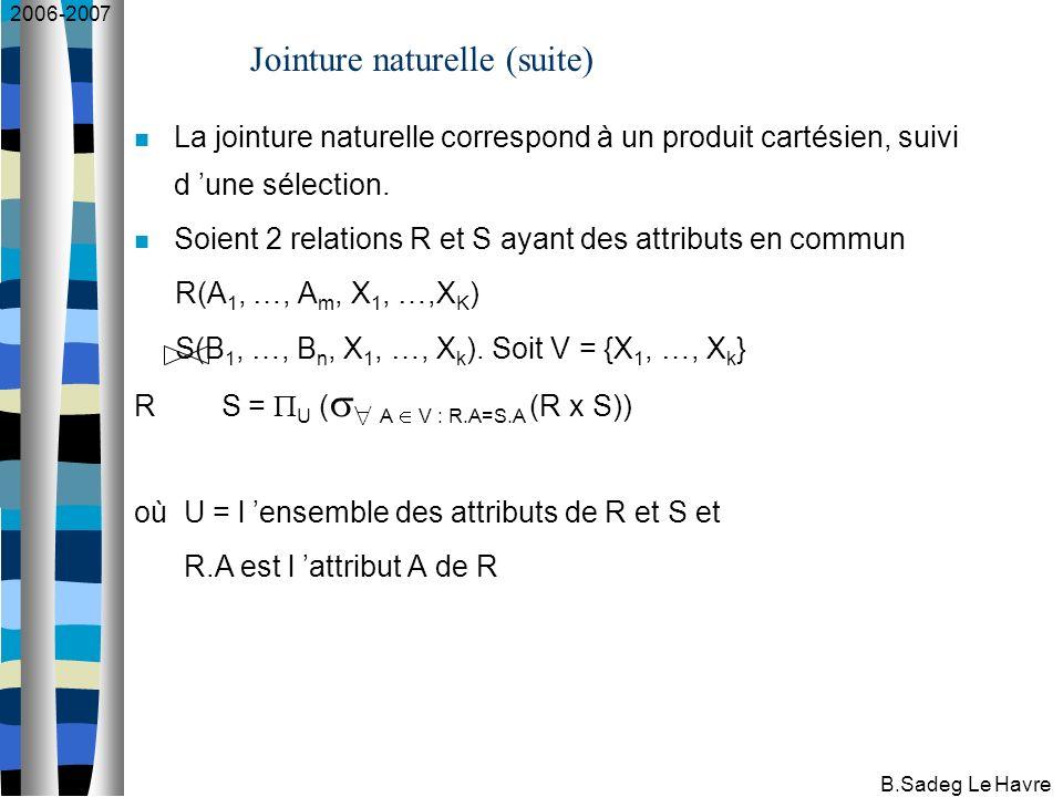 2006-2007 B.Sadeg Le Havre Jointure naturelle (suite) La jointure naturelle correspond à un produit cartésien, suivi d une sélection.
