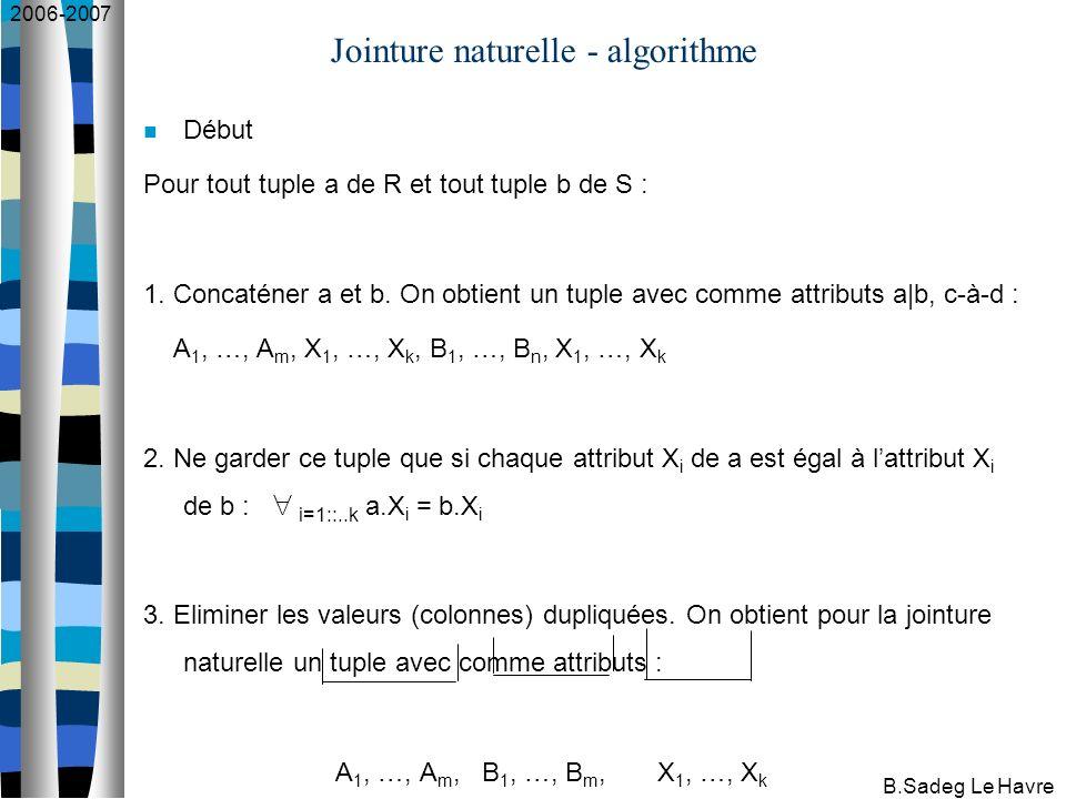 2006-2007 B.Sadeg Le Havre Jointure naturelle - algorithme Début Pour tout tuple a de R et tout tuple b de S : 1.
