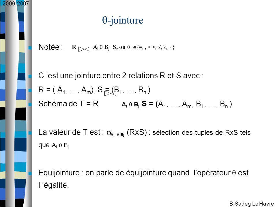 2006-2007 B.Sadeg Le Havre -jointure Notée :.