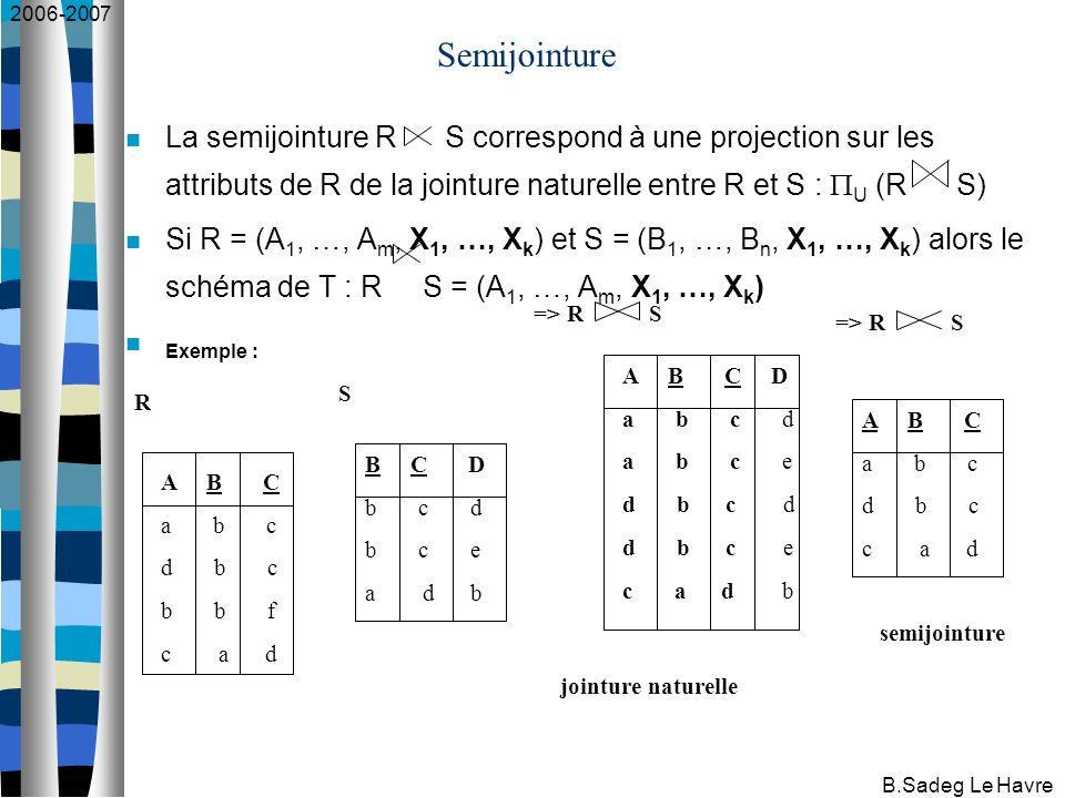 2006-2007 B.Sadeg Le Havre Semijointure La semijointure R S correspond à une projection sur les attributs de R de la jointure naturelle entre R et S : U (R S) Si R = (A 1, …, A m, X 1, …, X k ) et S = (B 1, …, B n, X 1, …, X k ) alors le schéma de T : R S = (A 1, …, A m, X 1, …, X k ) Exemple : A B C a b c d b c b b f c a d B C D b c d b c e a d b R S => R S A B C D a b c d a b c e d b c d d b c e c a d b A B C a b c d b c c a d => R S jointure naturelle semijointure