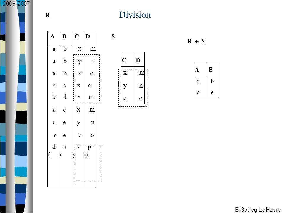 2006-2007 B.Sadeg Le Havre Division A B C D a b x m a b y n a b z o b c x o b d x m c e x m c e y n c e z o d a z p d a y m C D x m y n z o A B a b c e R S R S