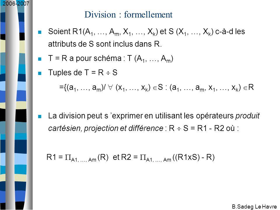 2006-2007 B.Sadeg Le Havre Division : formellement Soient R1(A 1, …, A m, X 1, …, X k ) et S (X 1, …, X k ) c-à-d les attributs de S sont inclus dans R.