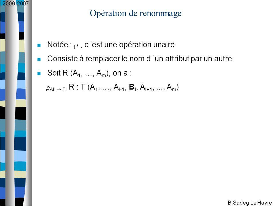 2006-2007 B.Sadeg Le Havre Opération de renommage Notée :, c est une opération unaire.
