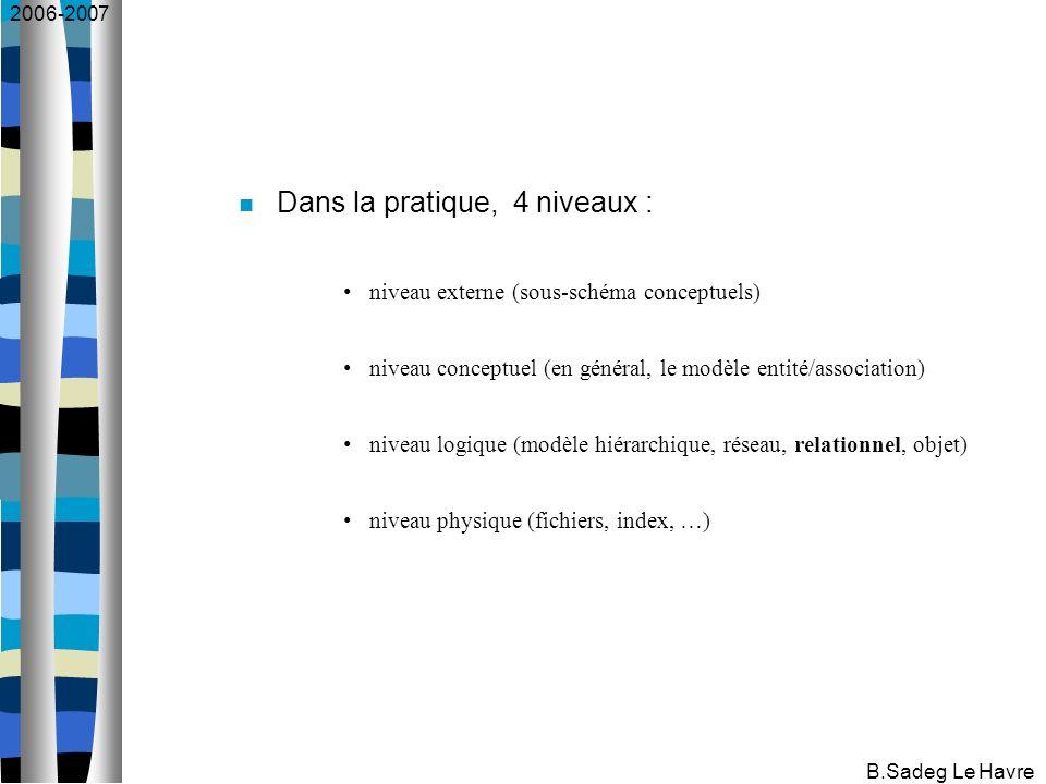 2006-2007 B.Sadeg Le Havre Dans la pratique, 4 niveaux : niveau externe (sous-schéma conceptuels) niveau conceptuel (en général, le modèle entité/association) niveau logique (modèle hiérarchique, réseau, relationnel, objet) niveau physique (fichiers, index, …)