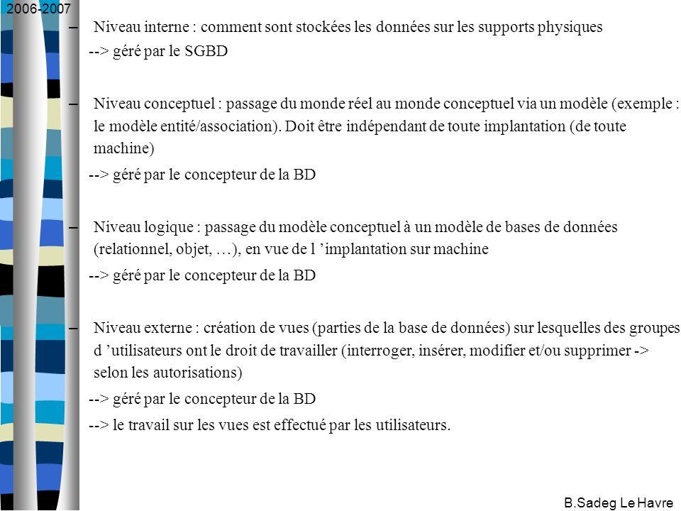 2006-2007 B.Sadeg Le Havre – Niveau interne : comment sont stockées les données sur les supports physiques --> géré par le SGBD – Niveau conceptuel : passage du monde réel au monde conceptuel via un modèle (exemple : le modèle entité/association).