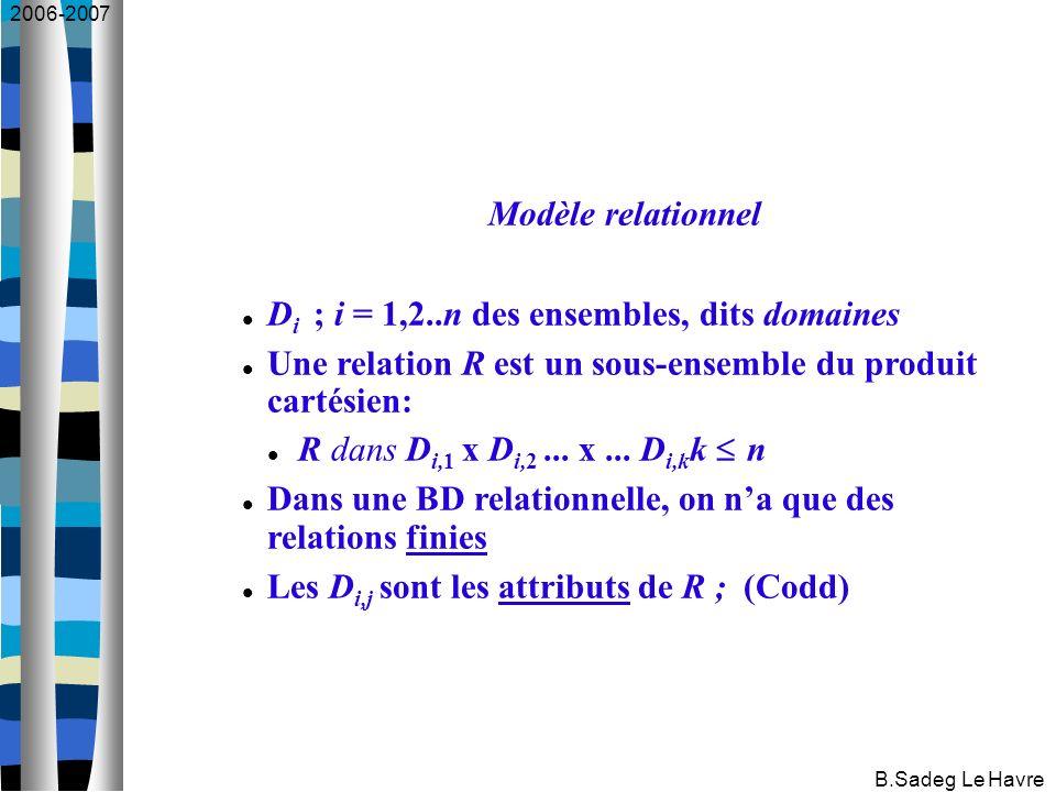 2006-2007 B.Sadeg Le Havre Modèle relationnel D i ; i = 1,2..n des ensembles, dits domaines Une relation R est un sous-ensemble du produit cartésien: R dans D i,1 x D i,2...