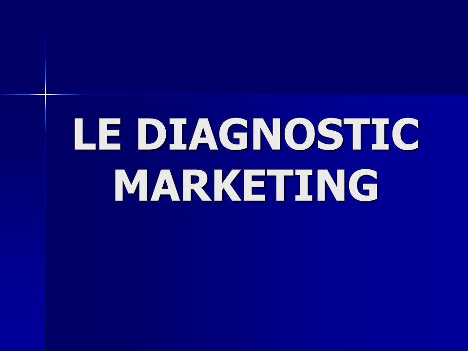 LE DIAGNOSTIC MARKETING
