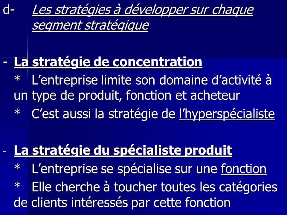 d-Les stratégies à développer sur chaque segment stratégique -La stratégie de concentration *Lentreprise limite son domaine dactivité à un type de pro