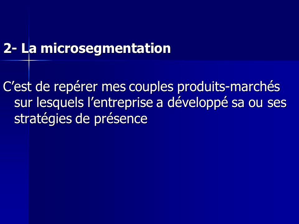 2- La microsegmentation Cest de repérer mes couples produits-marchés sur lesquels lentreprise a développé sa ou ses stratégies de présence