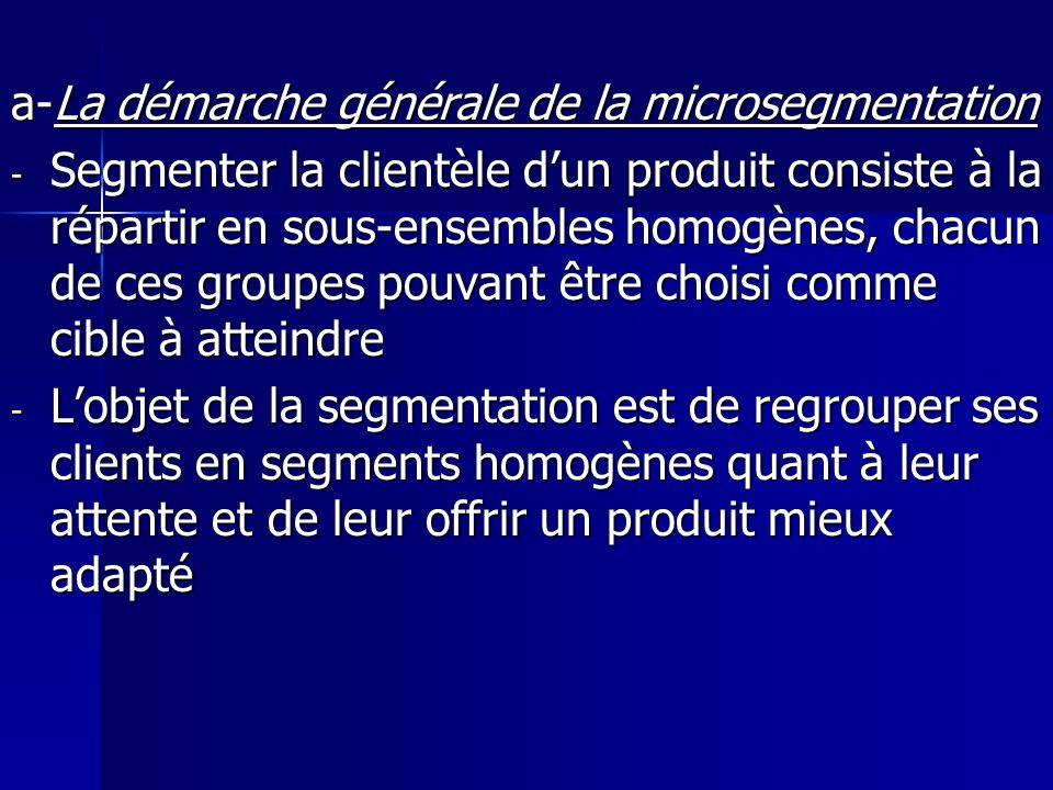 a-La démarche générale de la microsegmentation - Segmenter la clientèle dun produit consiste à la répartir en sous-ensembles homogènes, chacun de ces