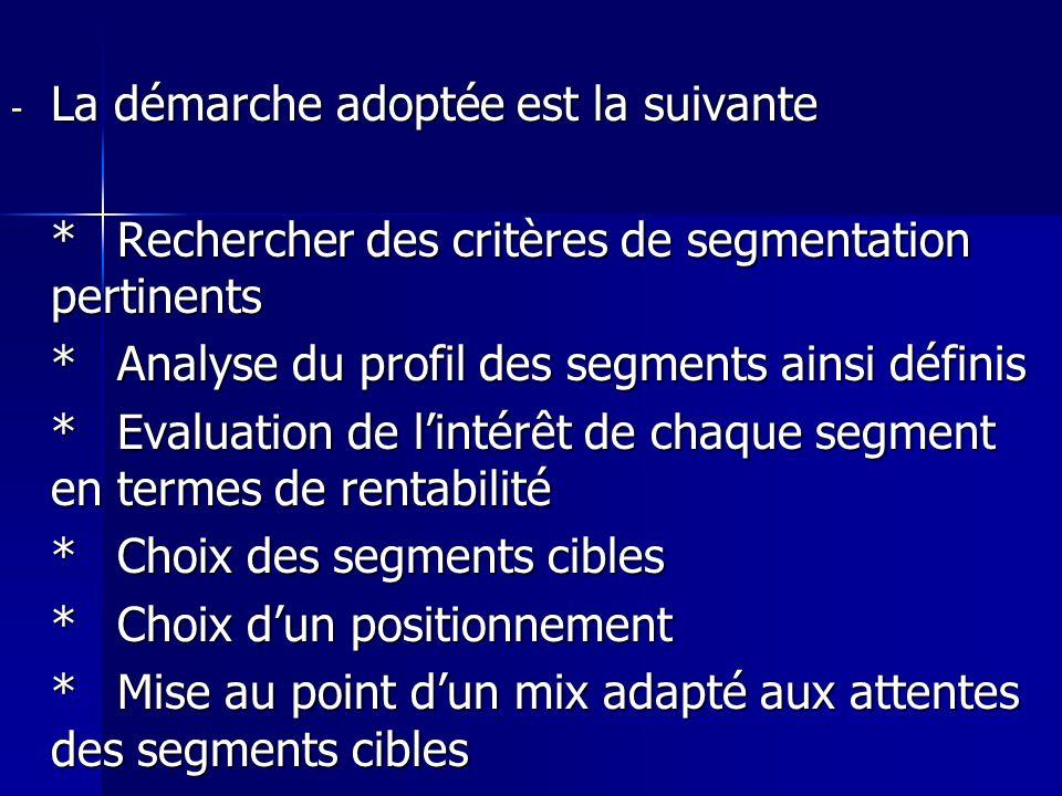- La démarche adoptée est la suivante *Rechercher des critères de segmentation pertinents *Analyse du profil des segments ainsi définis * Evaluation d