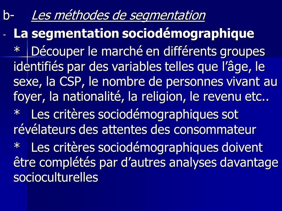 b-Les méthodes de segmentation - La segmentation sociodémographique *Découper le marché en différents groupes identifiés par des variables telles que