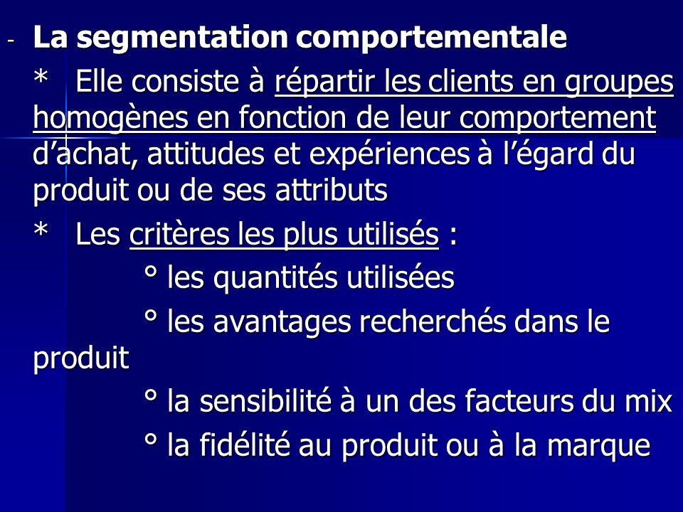 - La segmentation comportementale *Elle consiste à répartir les clients en groupes homogènes en fonction de leur comportement dachat, attitudes et exp