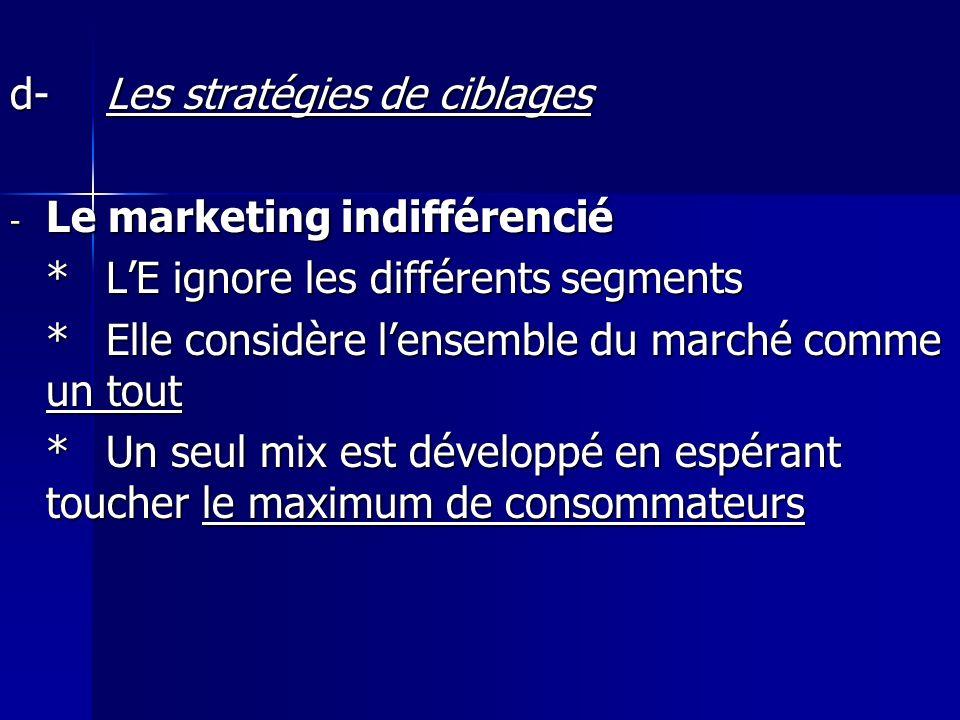 d-Les stratégies de ciblages - Le marketing indifférencié *LE ignore les différents segments *Elle considère lensemble du marché comme un tout *Un seu