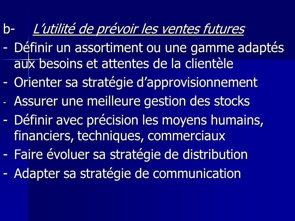 b-Lutilité de prévoir les ventes futures -Définir un assortiment ou une gamme adaptés aux besoins et attentes de la clientèle -Orienter sa stratégie d