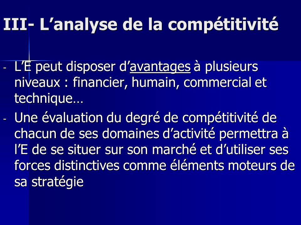 III- Lanalyse de la compétitivité - LE peut disposer davantages à plusieurs niveaux : financier, humain, commercial et technique… - Une évaluation du