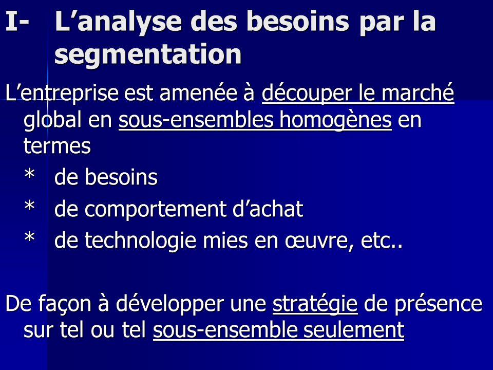 I-Lanalyse des besoins par la segmentation Lentreprise est amenée à découper le marché global en sous-ensembles homogènes en termes *de besoins *de co