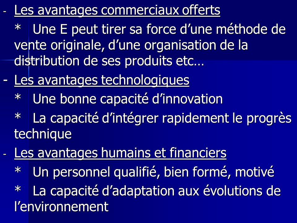 - Les avantages commerciaux offerts *Une E peut tirer sa force dune méthode de vente originale, dune organisation de la distribution de ses produits e