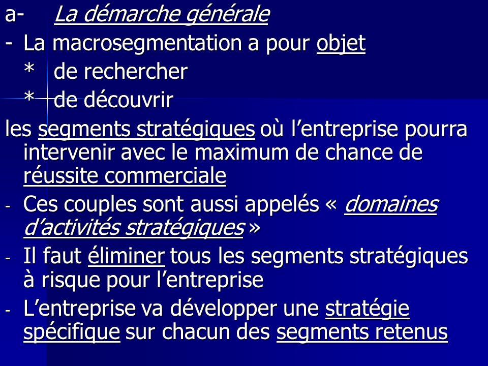 a-La démarche générale -La macrosegmentation a pour objet *de rechercher *de découvrir les segments stratégiques où lentreprise pourra intervenir avec