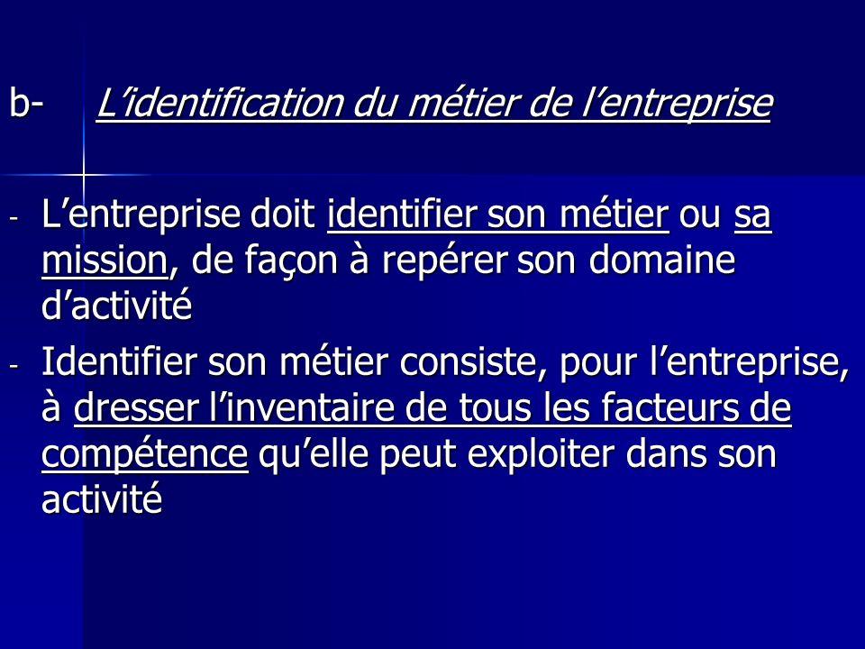 b-Lidentification du métier de lentreprise - Lentreprise doit identifier son métier ou sa mission, de façon à repérer son domaine dactivité - Identifi