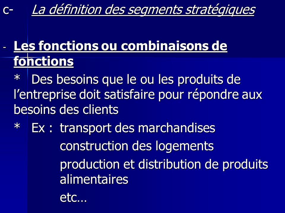 c-La définition des segments stratégiques - Les fonctions ou combinaisons de fonctions *Des besoins que le ou les produits de lentreprise doit satisfa