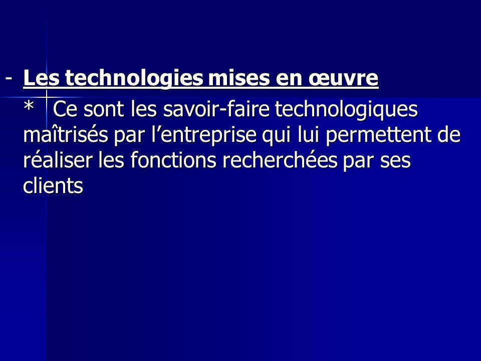 -Les technologies mises en œuvre *Ce sont les savoir-faire technologiques maîtrisés par lentreprise qui lui permettent de réaliser les fonctions reche