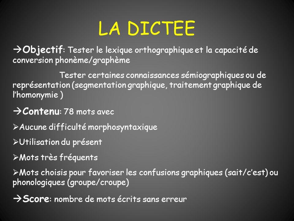 LA DICTEE Objectif : Tester le lexique orthographique et la capacité de conversion phonème/graphème Tester certaines connaissances sémiographiques ou