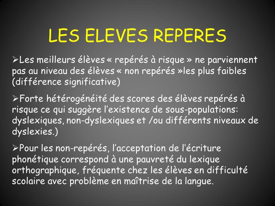 LES ELEVES REPERES Les meilleurs élèves « repérés à risque » ne parviennent pas au niveau des élèves « non repérés »les plus faibles (différence signi